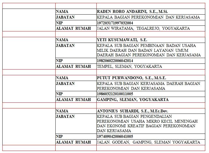 Profil Pejabat